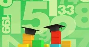 Medical School Rankings Threatening Future of Health Care?