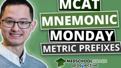 Photo of MCAT Mnemonics: Metric Prefixes