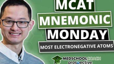 Photo of MCAT Mnemonics: Most Electronegative Elements