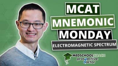 MCAT Mnemonic: Electromagnetic Spectrum