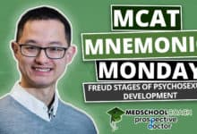 MCAT Mnemonic: Freud Stages of Psychosexual Development