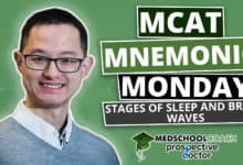 Photo of MCAT Mnemonics: Stages of Sleep and Brain Waves