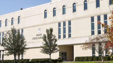 Brody School of Medicine at East Carolina University